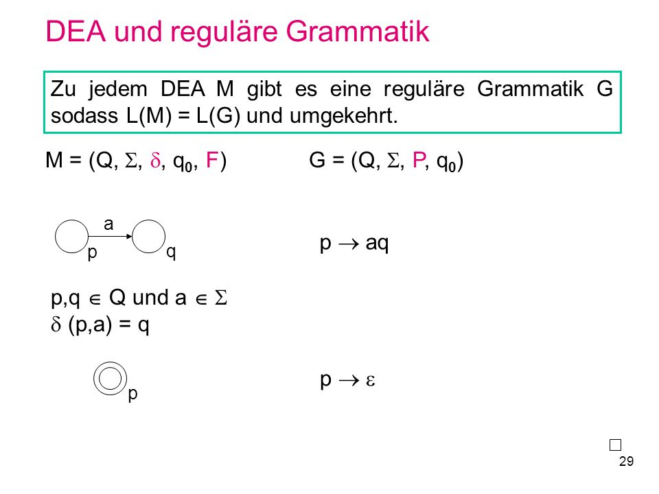 DEA und reguläre Grammatik