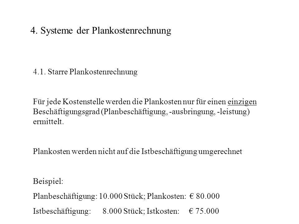 4. Systeme der Plankostenrechnung
