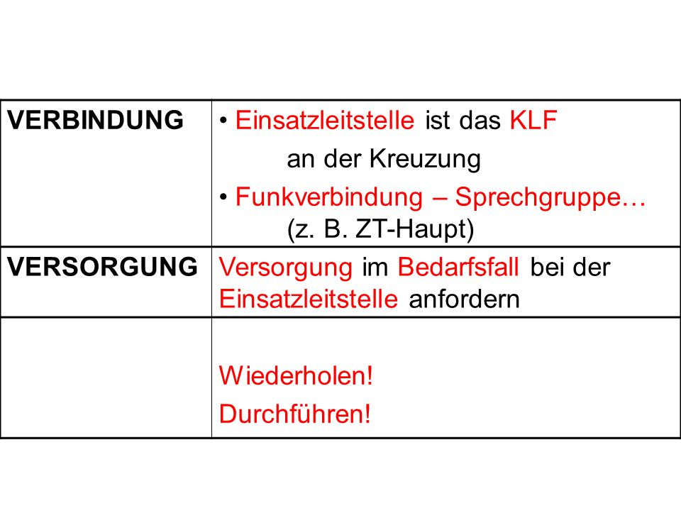 VERBINDUNG Einsatzleitstelle ist das KLF. an der Kreuzung. Funkverbindung – Sprechgruppe… (z. B. ZT-Haupt)