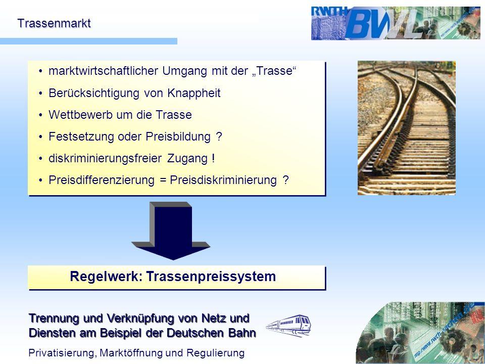 Regelwerk: Trassenpreissystem