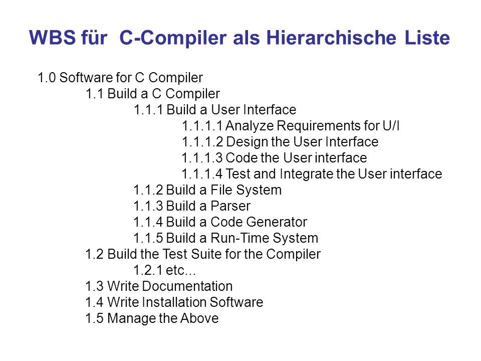 WBS für C-Compiler als Hierarchische Liste