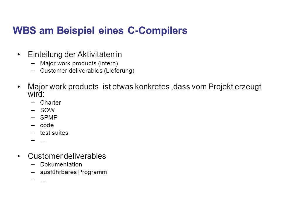 WBS am Beispiel eines C-Compilers