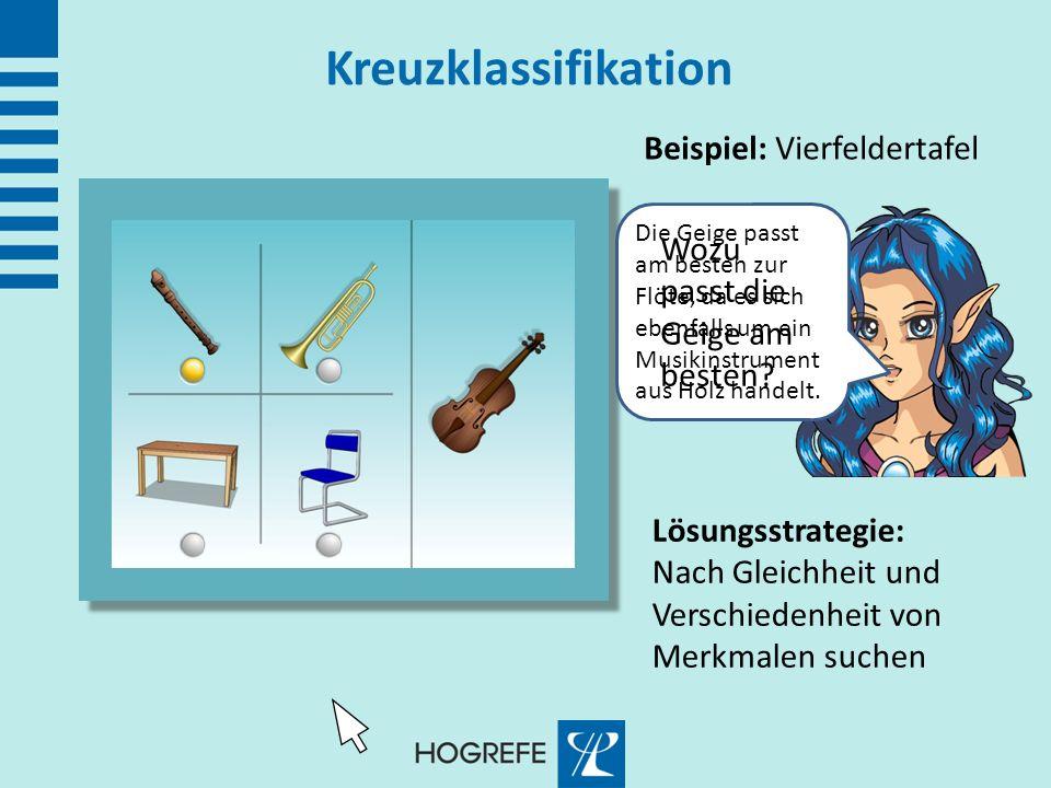Kreuzklassifikation Beispiel: Vierfeldertafel