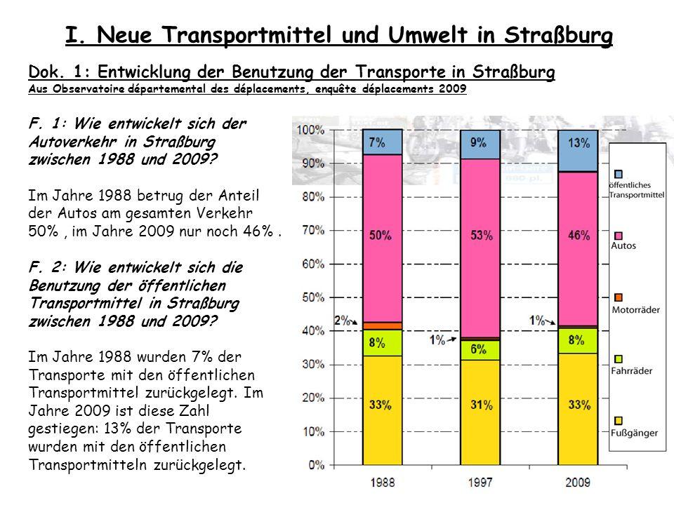 I. Neue Transportmittel und Umwelt in Straßburg