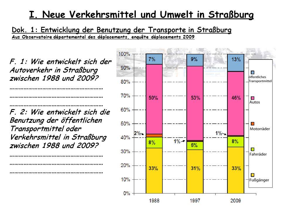 I. Neue Verkehrsmittel und Umwelt in Straßburg