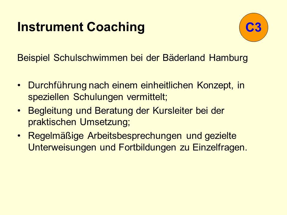 Instrument Coaching C3. Beispiel Schulschwimmen bei der Bäderland Hamburg.