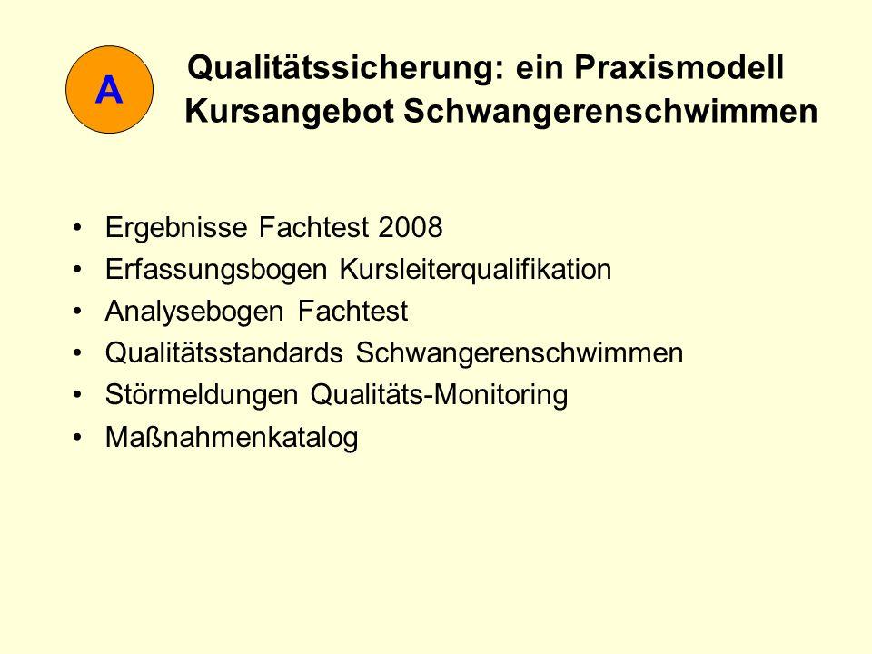 Qualitätssicherung: ein Praxismodell Kursangebot Schwangerenschwimmen