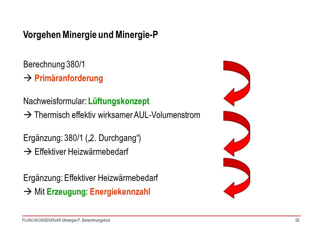 Vorgehen Minergie und Minergie-P