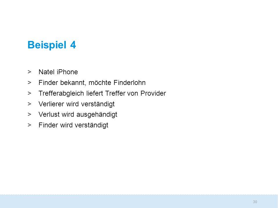 Beispiel 4 Natel iPhone Finder bekannt, möchte Finderlohn
