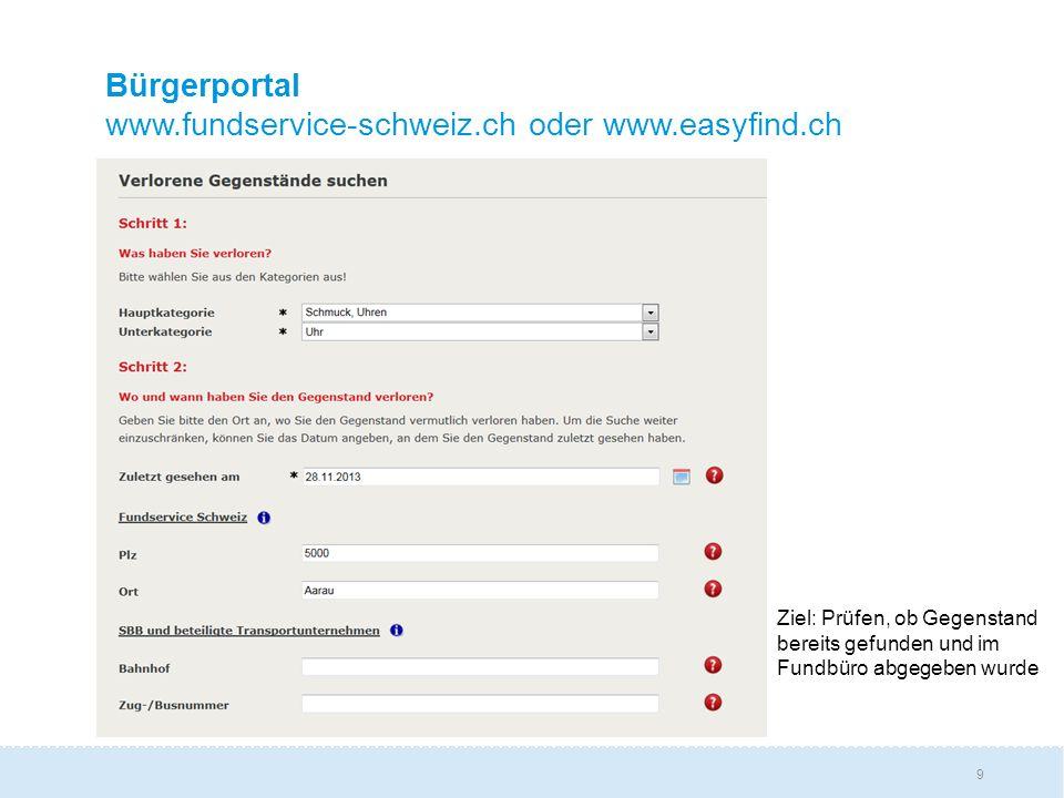 Bürgerportal www.fundservice-schweiz.ch oder www.easyfind.ch