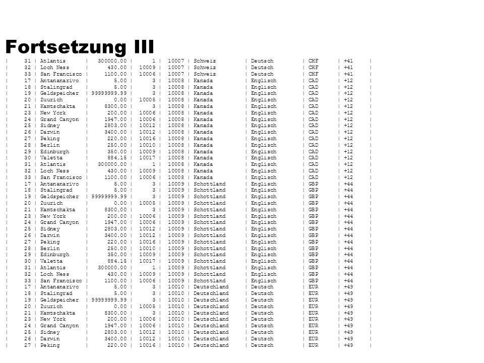 Fortsetzung III | 31 | Atlantis | 300000.00 | 1 | 10007 | Schweiz | Deutsch | CHF | +41 |