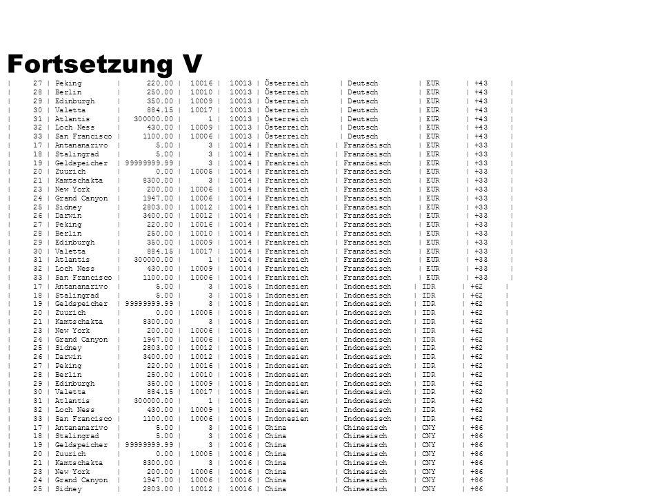 Fortsetzung V | 27 | Peking | 220.00 | 10016 | 10013 | Österreich | Deutsch | EUR | +43 |