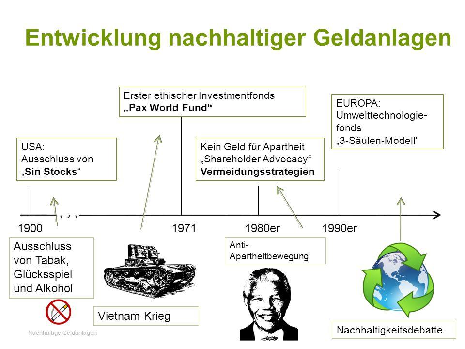 Entwicklung nachhaltiger Geldanlagen
