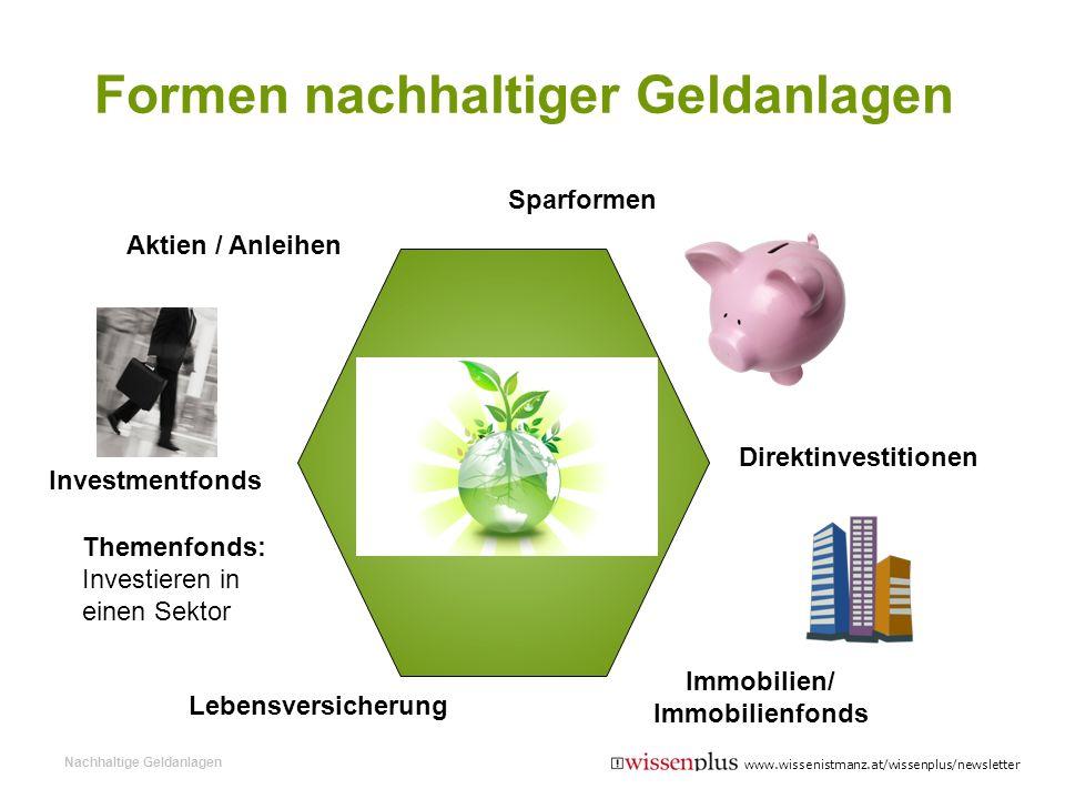Formen nachhaltiger Geldanlagen
