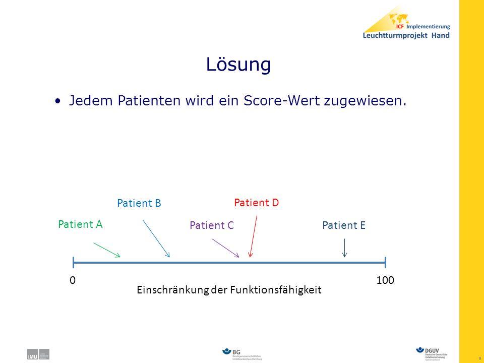 Lösung Jedem Patienten wird ein Score-Wert zugewiesen. Patient B