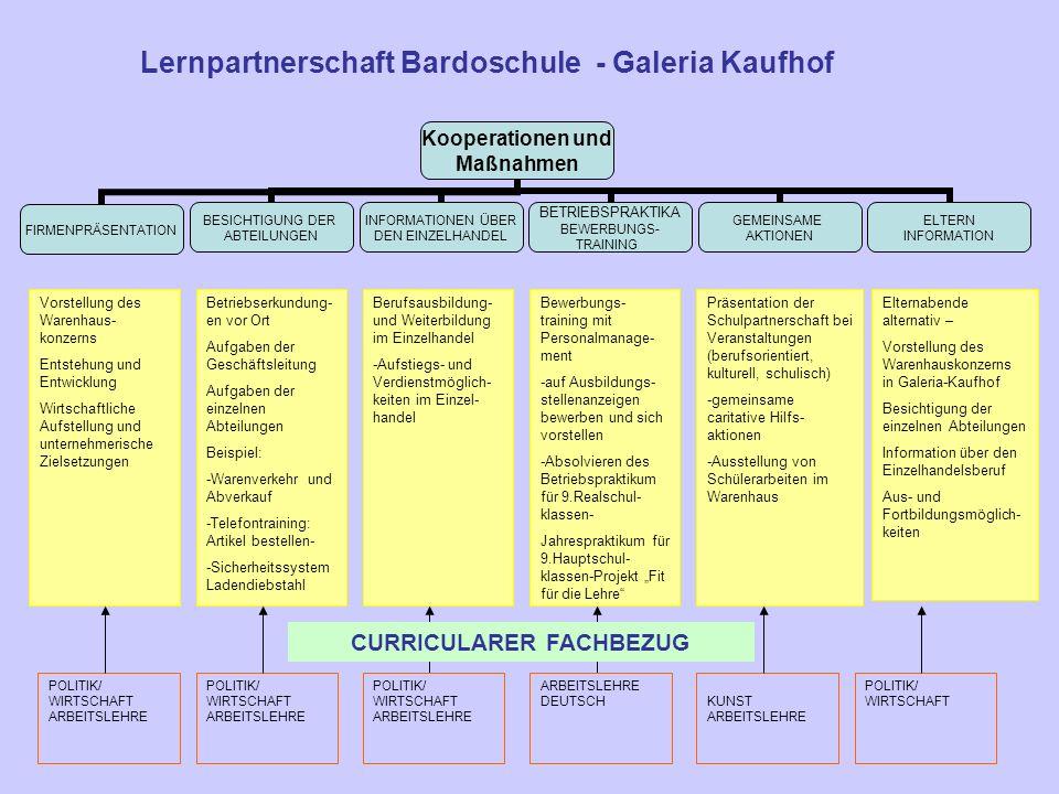 Lernpartnerschaft Bardoschule - Galeria Kaufhof