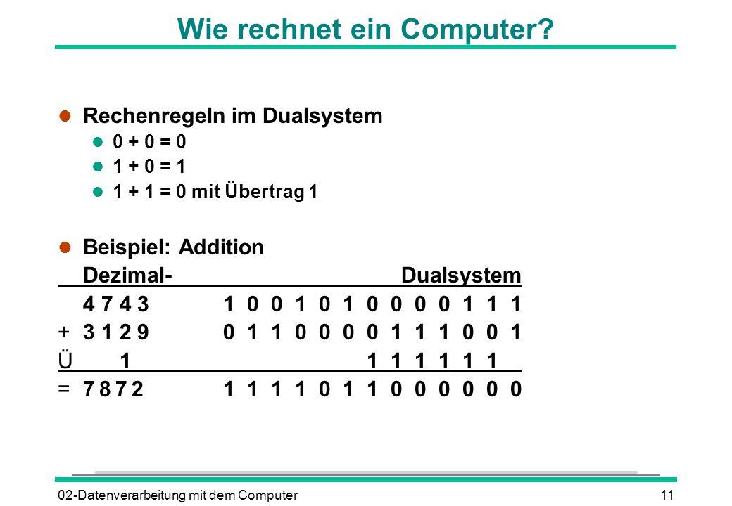 Wie rechnet ein Computer