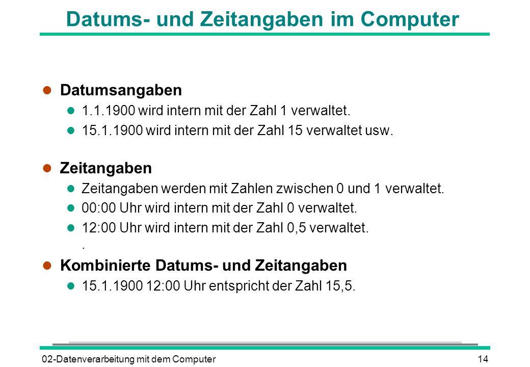 Datums- und Zeitangaben im Computer