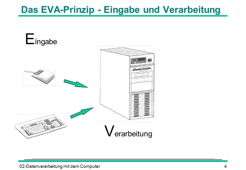 Das EVA-Prinzip - Eingabe und Verarbeitung