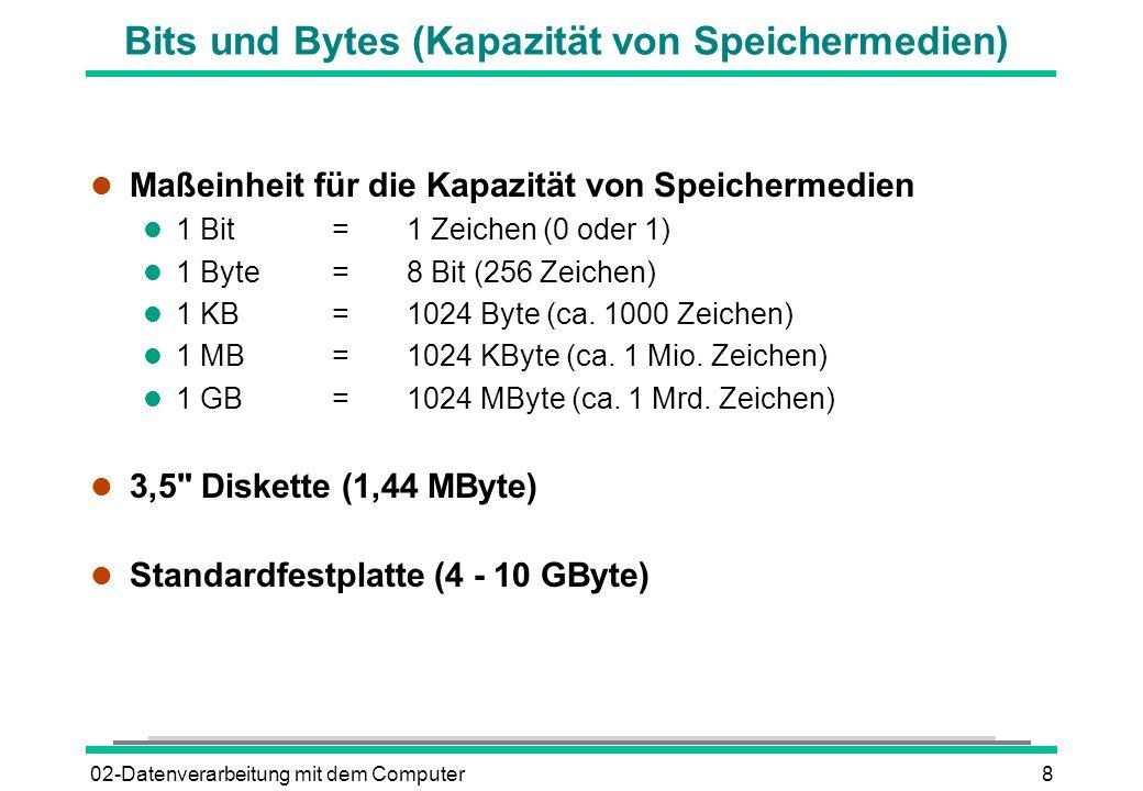 Bits und Bytes (Kapazität von Speichermedien)