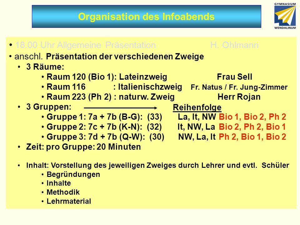 Organisation des Infoabends