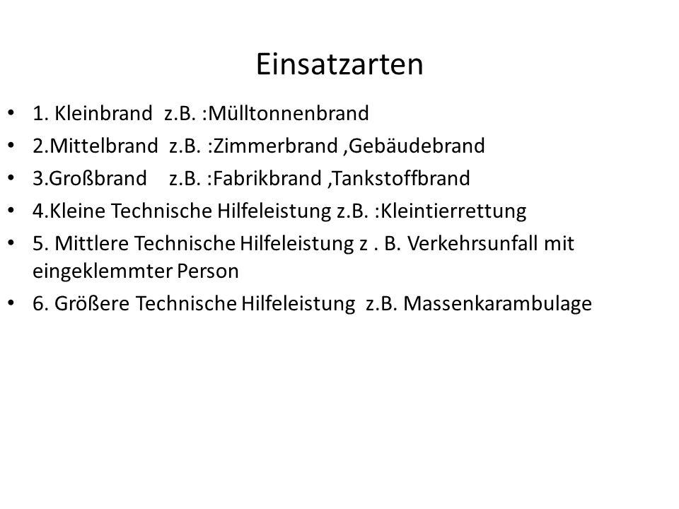 Einsatzarten 1. Kleinbrand z.B. :Mülltonnenbrand