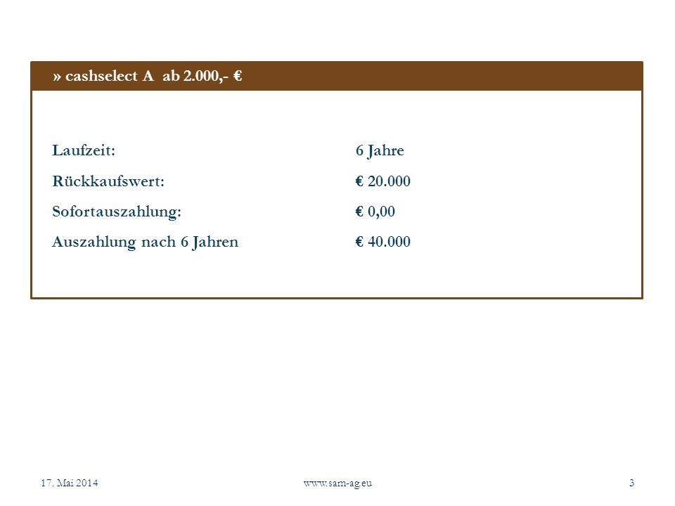 Auszahlung nach 6 Jahren € 40.000