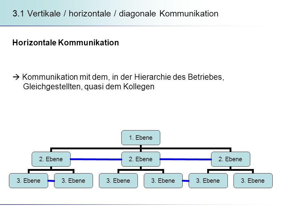 3.1 Vertikale / horizontale / diagonale Kommunikation