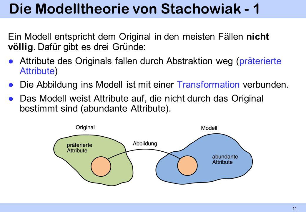 Die Modelltheorie von Stachowiak - 1