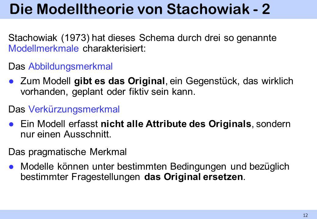 Die Modelltheorie von Stachowiak - 2