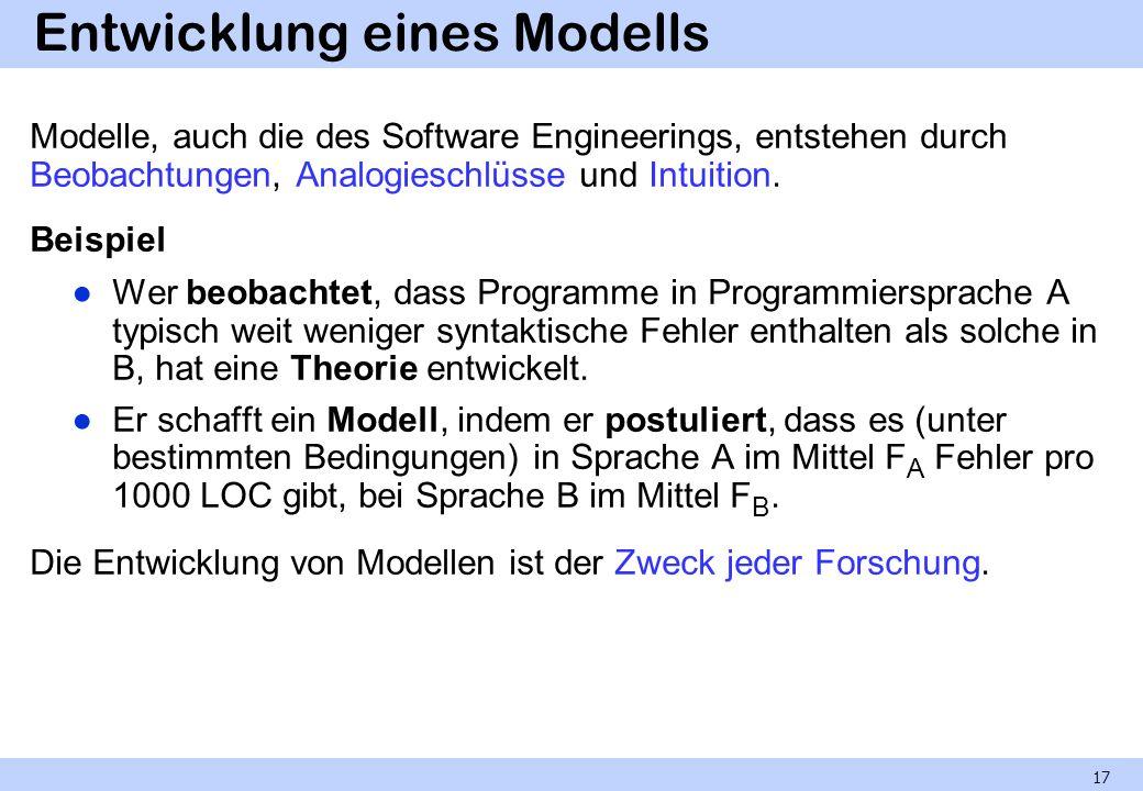 Entwicklung eines Modells