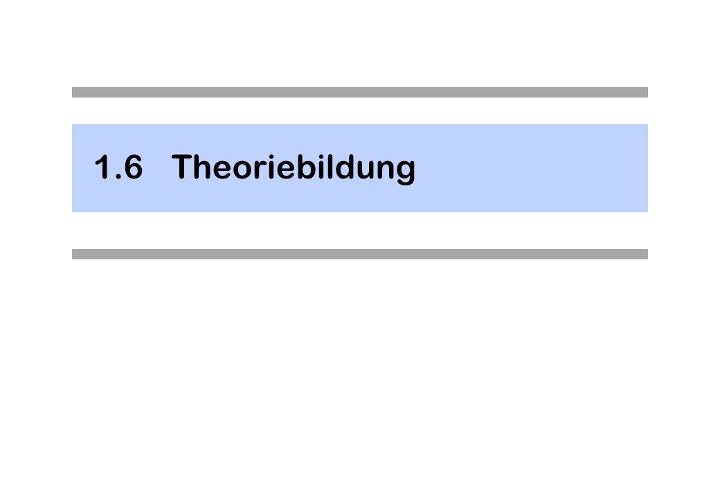 1.6 Theoriebildung