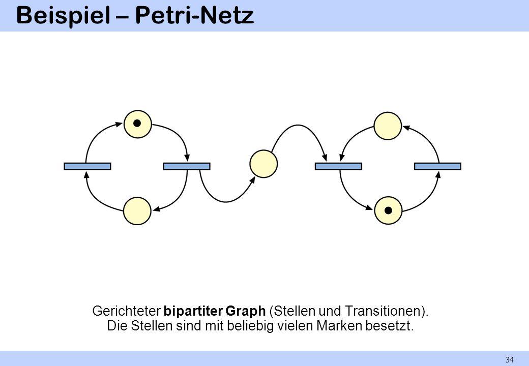 Beispiel – Petri-Netz Gerichteter bipartiter Graph (Stellen und Transitionen).
