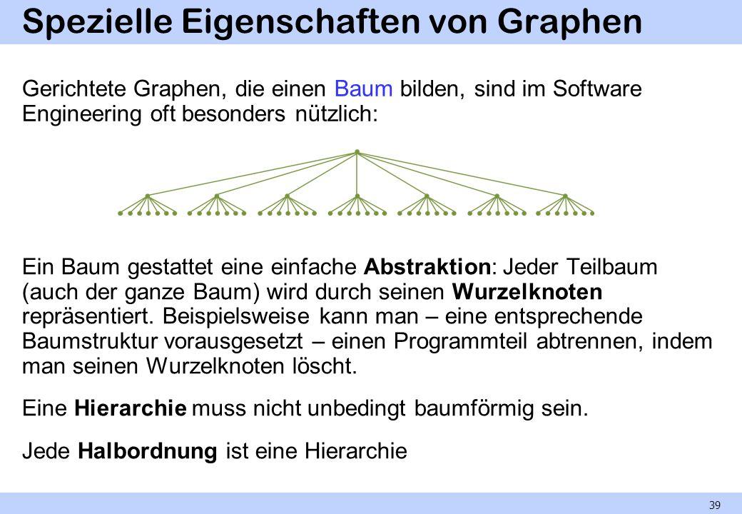Spezielle Eigenschaften von Graphen