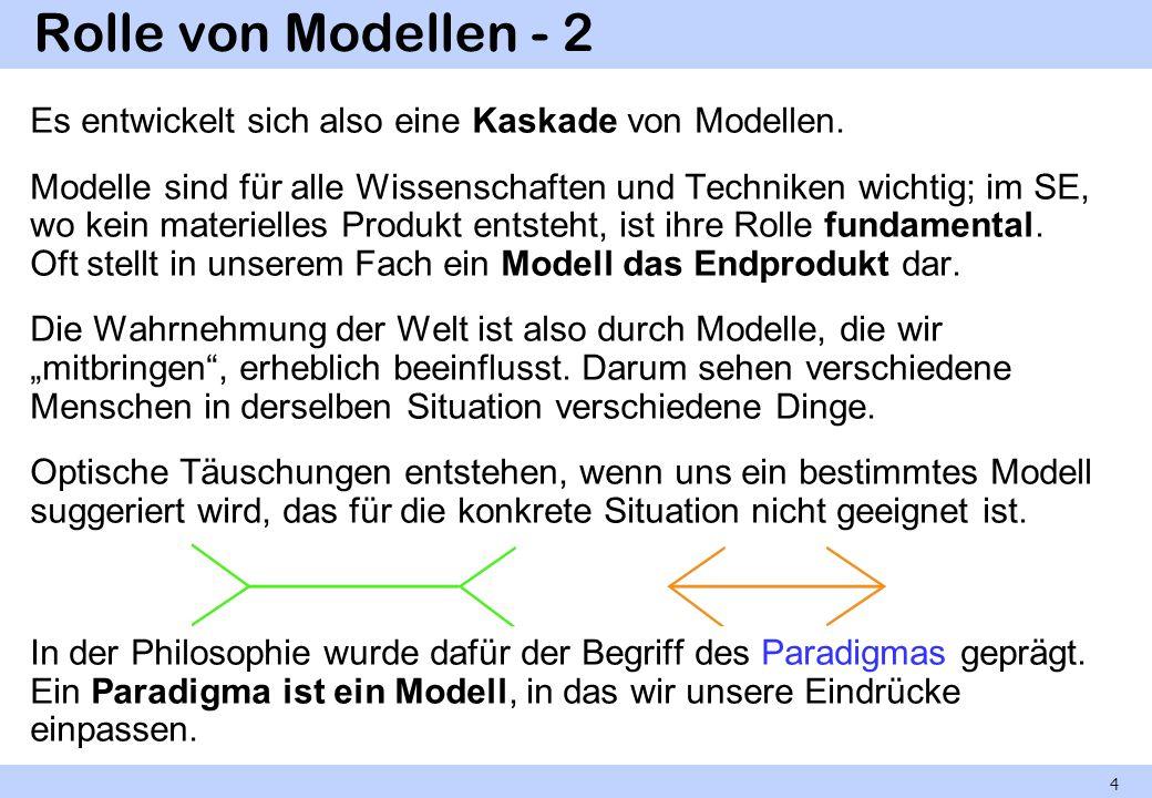 Rolle von Modellen - 2