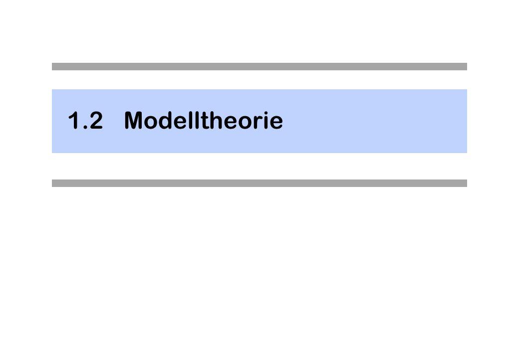 1.2 Modelltheorie
