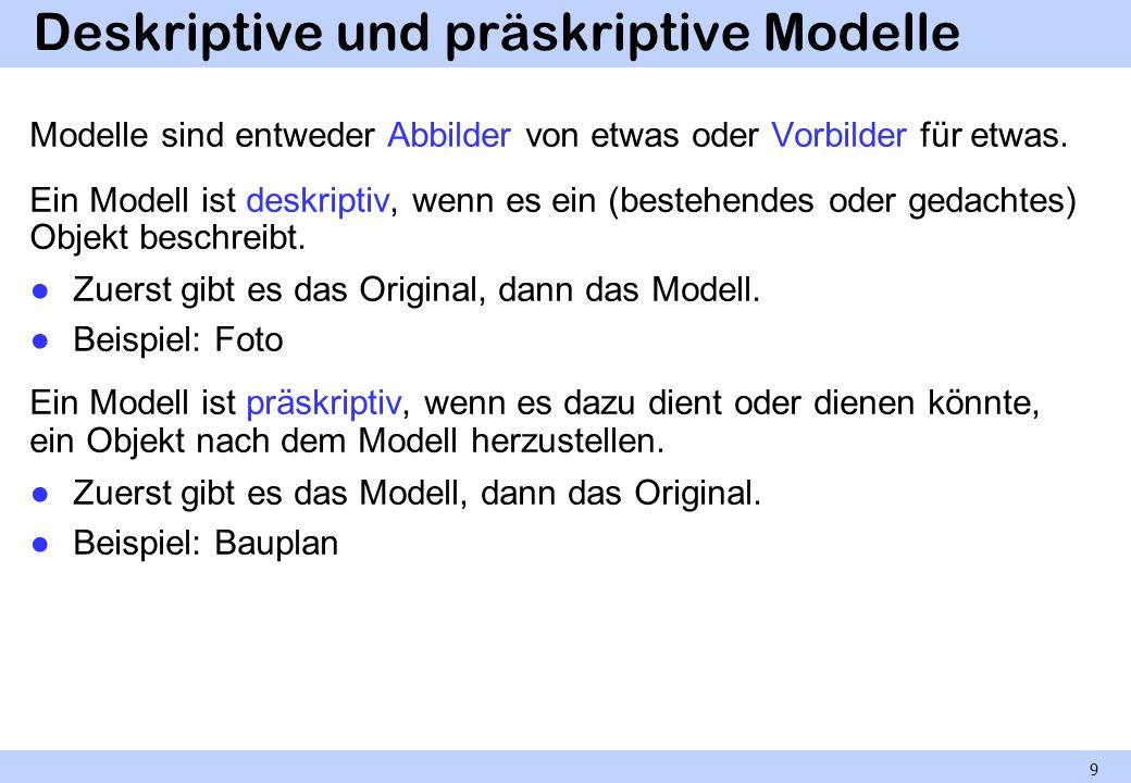 Deskriptive und präskriptive Modelle
