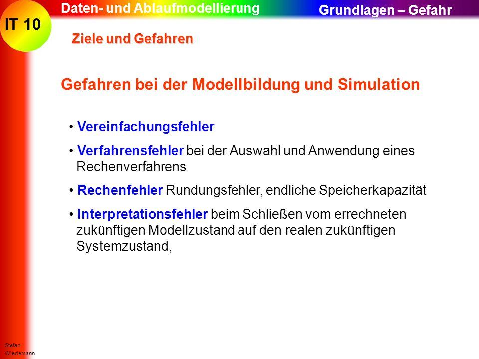 Gefahren bei der Modellbildung und Simulation
