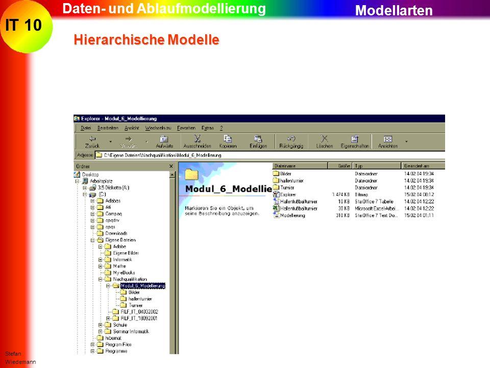 Daten- und Ablaufmodellierung