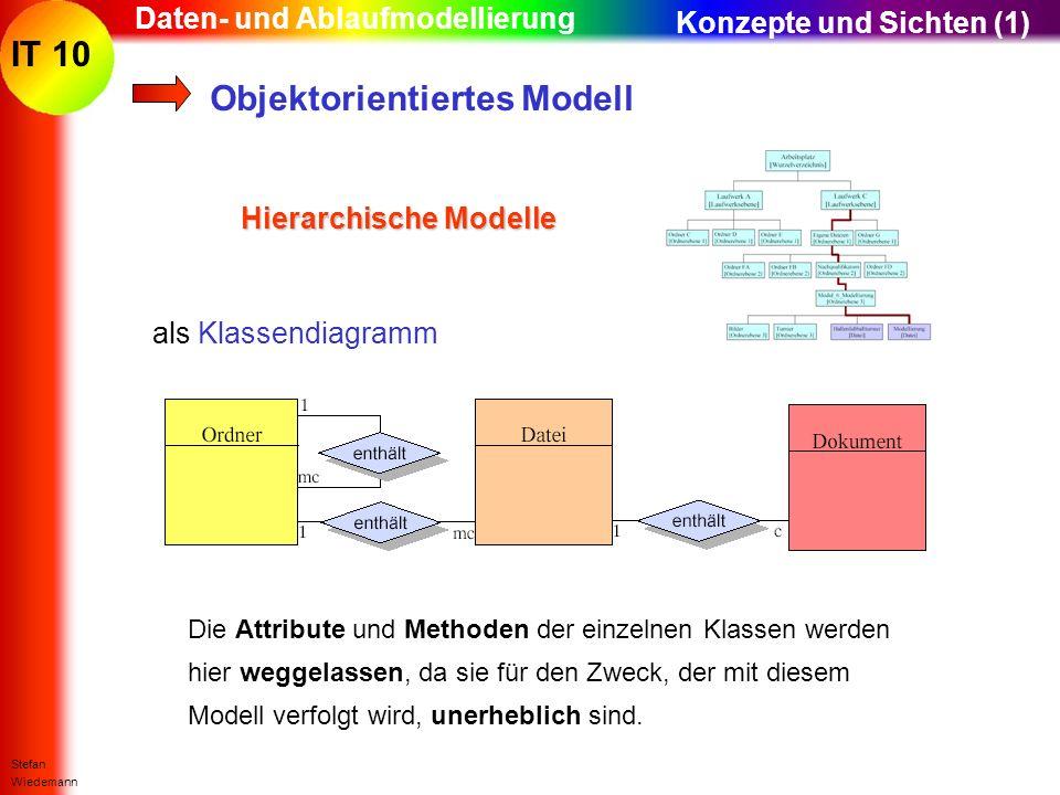 Konzepte und Sichten (1)
