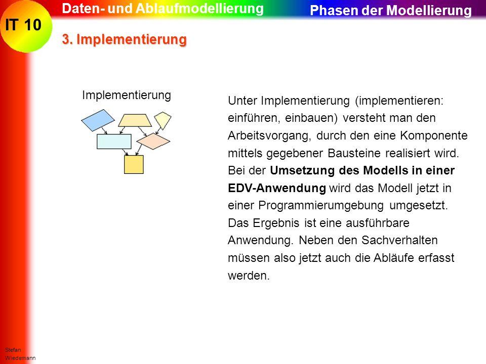 Phasen der Modellierung
