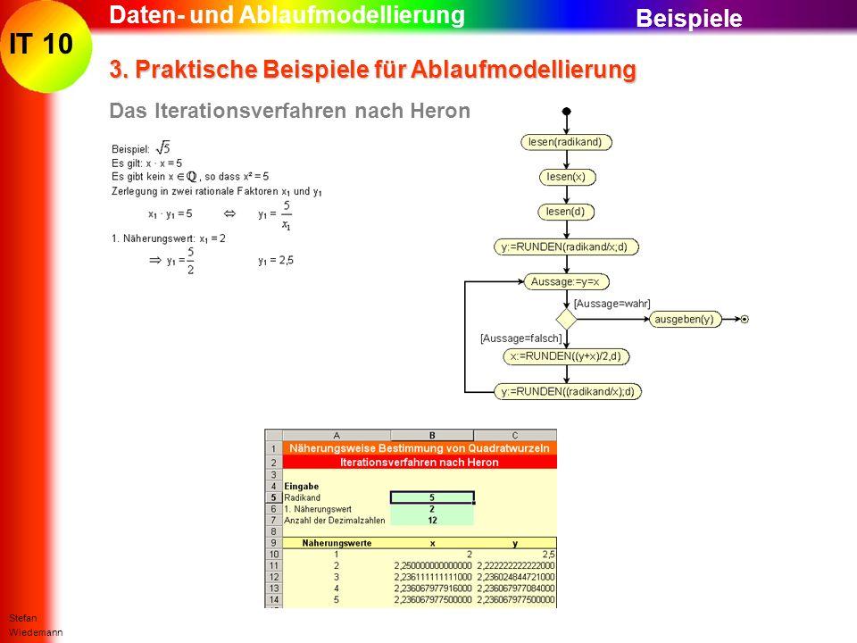 Daten- und Ablaufmodellierung Beispiele