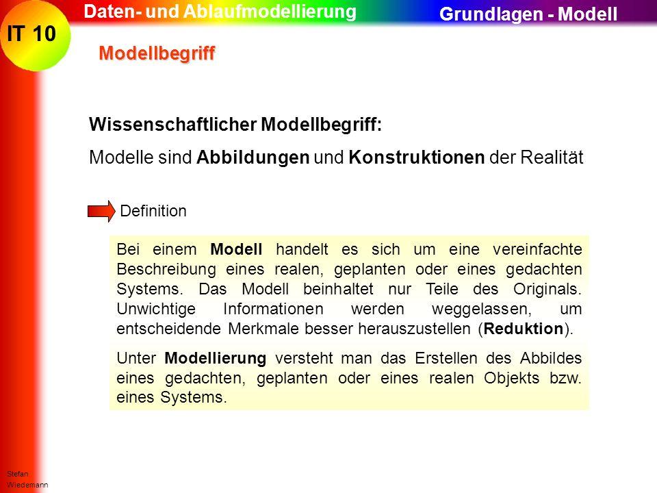 Daten- und Ablaufmodellierung Grundlagen - Modell