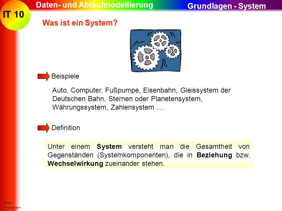 Daten- und Ablaufmodellierung Grundlagen - System