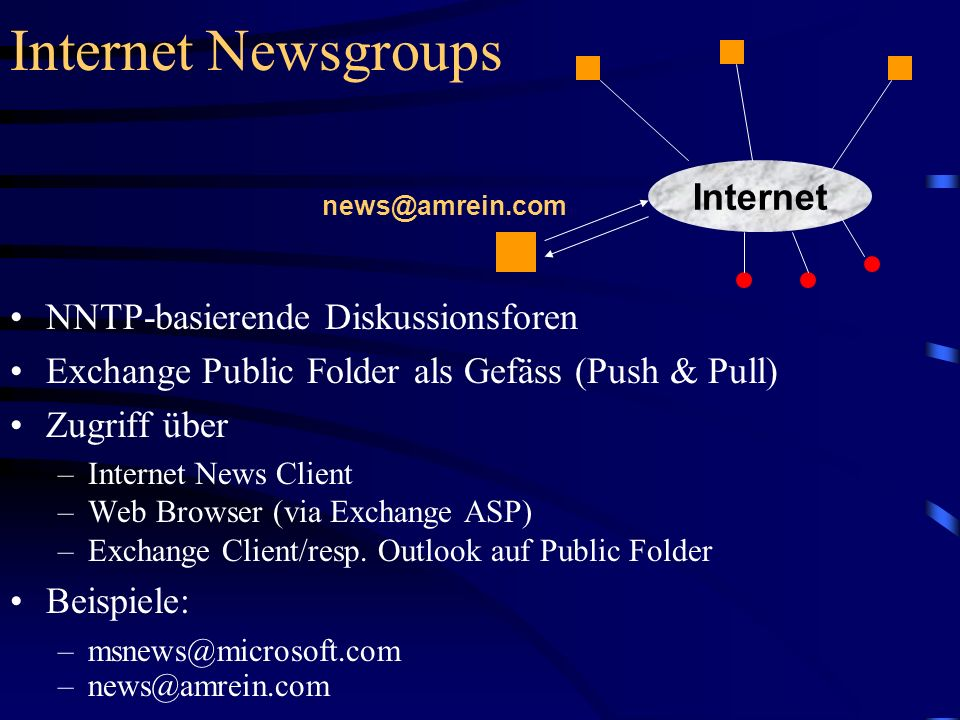 Internet Newsgroups Internet NNTP-basierende Diskussionsforen