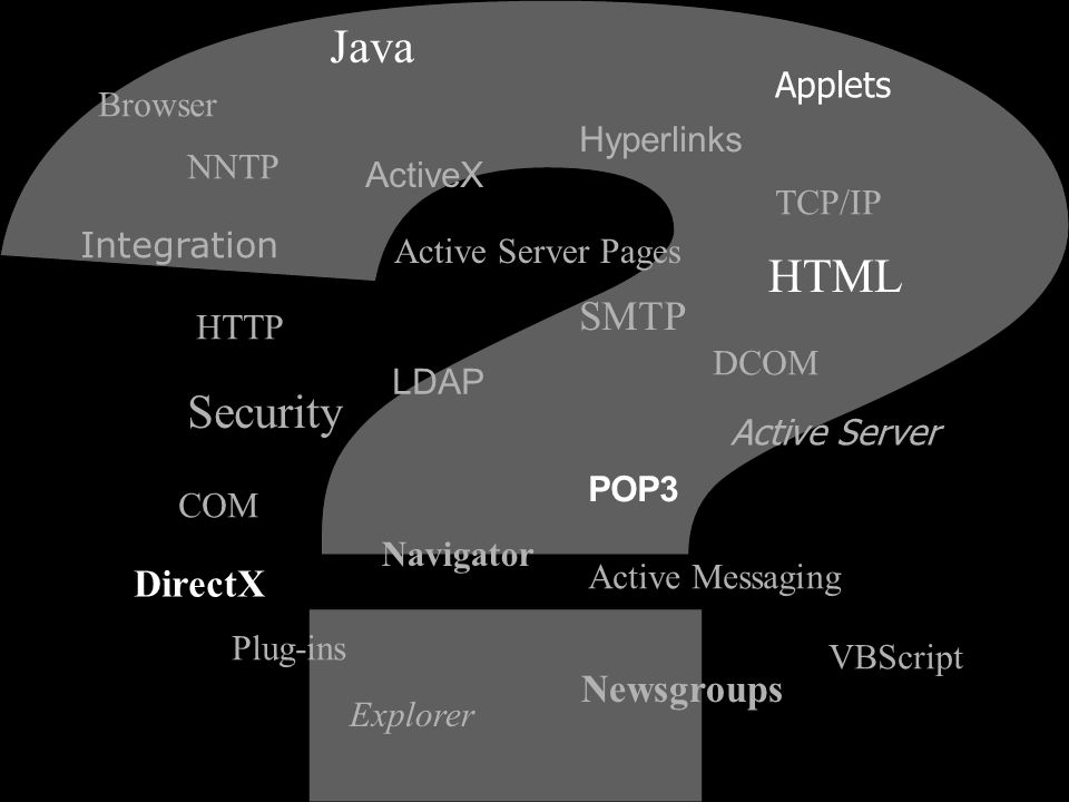Java HTML Security SMTP DirectX Newsgroups Applets Browser