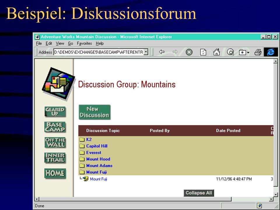 Beispiel: Diskussionsforum