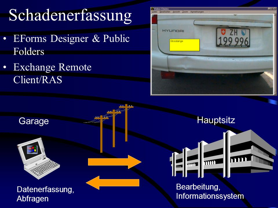 Schadenerfassung EForms Designer & Public Folders