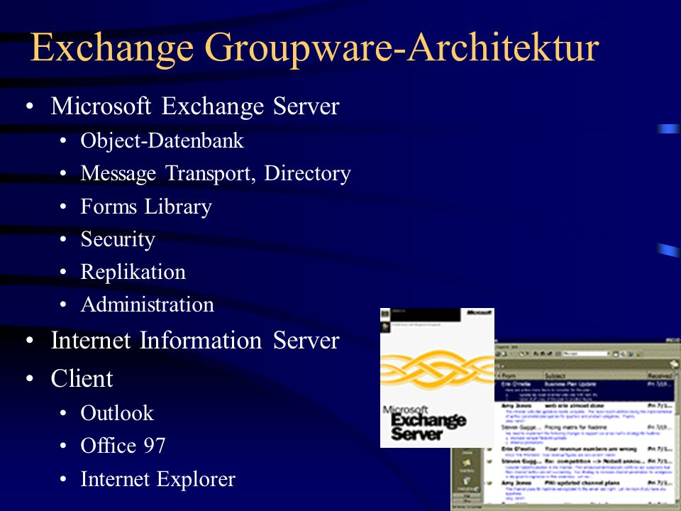 Exchange Groupware-Architektur