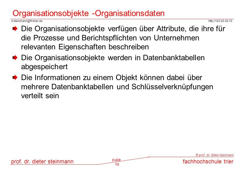 Organisationsobjekte -Organisationsdaten